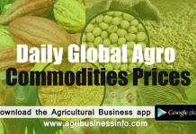 commodities-price