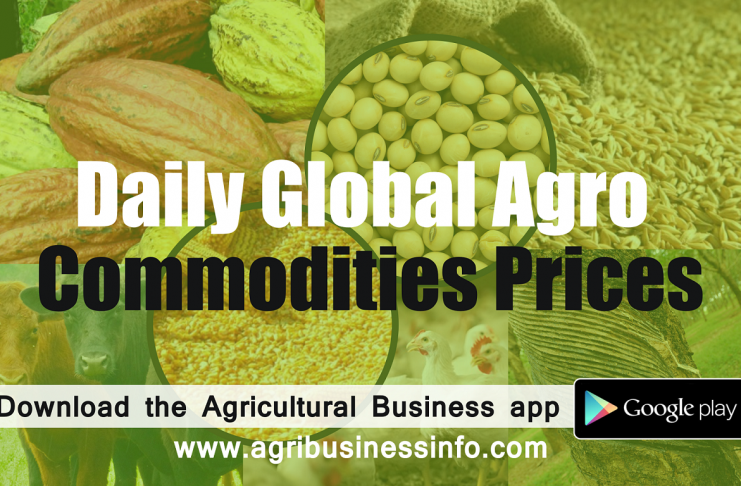 commodities-prices